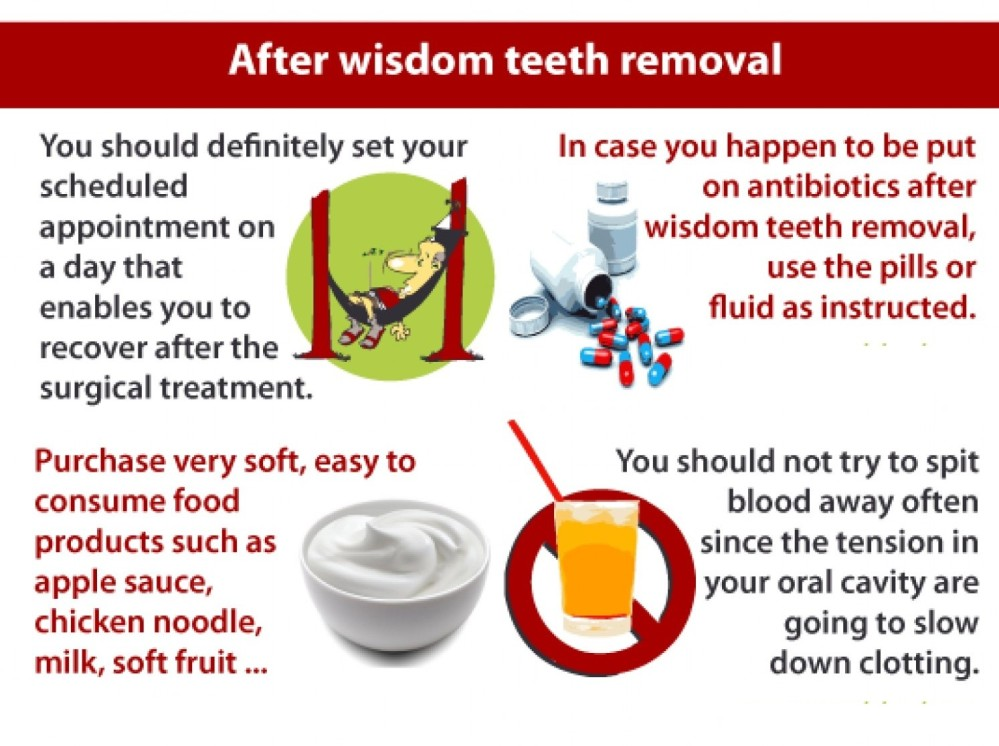 how to clean wisdom teeth