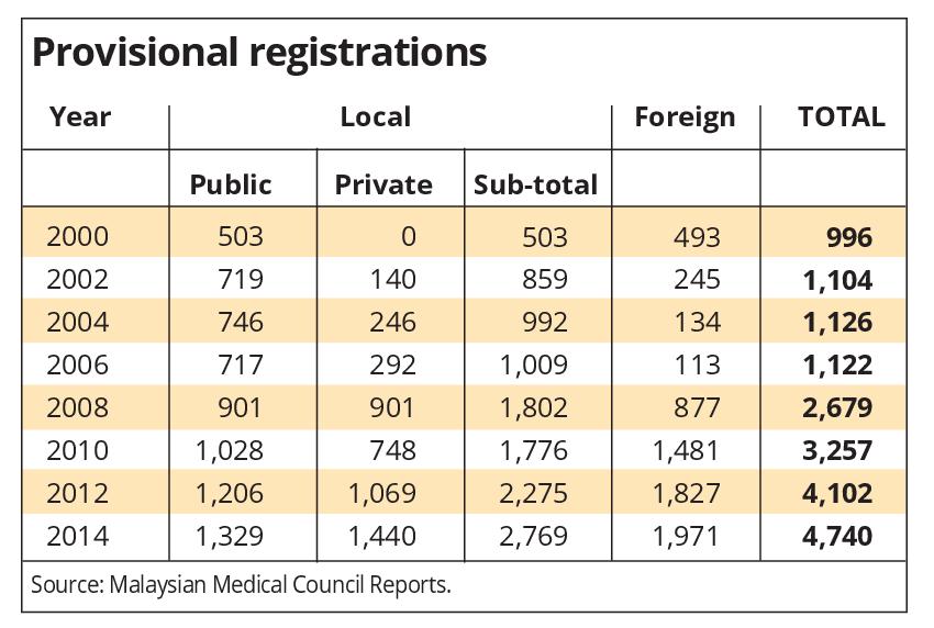 provisional registration.jpg