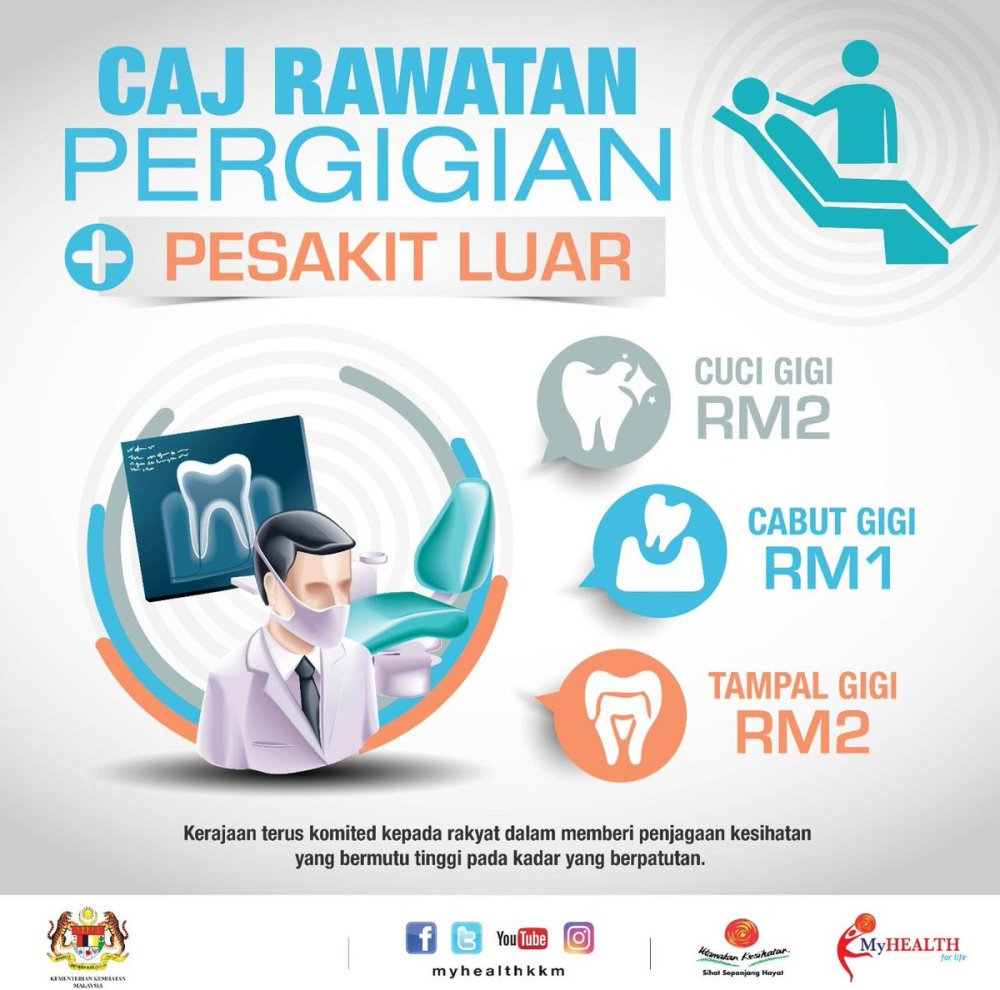 caj-rawatan-pergigian-malaysia
